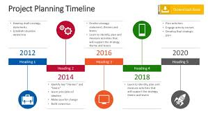 it project timeline project planning timeline powerpoint presentation