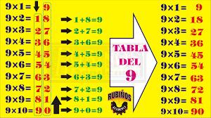 https://bromera.com/tl_files/activitatsdigitals/Capicua_3c_PF/cas_C3_u05_11_6_taules_boles_69.swf