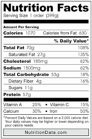 luxuriant nutrition facts label of whopper jr sandwich from burger king of improbable nutrition facts