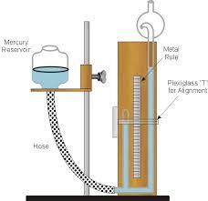 diagram of boyle diagram database wiring diagram schematics apparatus
