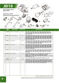 john deere electrics instruments page 98 sparex parts lists s 70296 john deere jd10 2