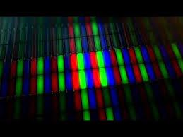 Apple iPad 3 Breakthrough Technology: Pixels - YouTube