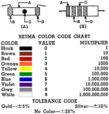 Standardized Wiring Diagram Symbols & Color Codes, August 1956 ...