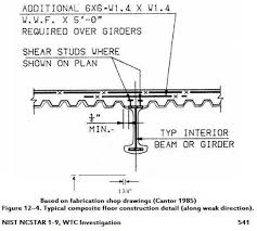 Part 3 Missing Shear Studs