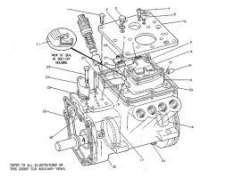 3208 cat engine diagram just another wiring diagram blog • cat 3208 starter motor wiring diagram wiring library rh 9 codingcommunity de caterpillar 3208 engine diagram caterpillar 3208 parts manual