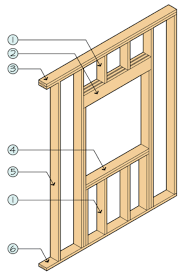 how to install a window or service door in your shed resources a window frame is designed to support the weight placed on the wall by using studs to transfer the load at the top cripple studs carry the load from the