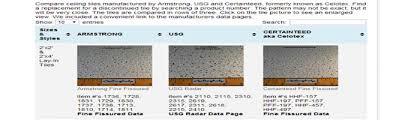 Ceiling Tile Comparison Chart Ceiling Help