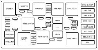 1999 chevy cavalier radio wiring diagram starter 99 schematics full size of 99 chevy cavalier ignition switch wiring diagram 1999 harness chevrolet under hood fuse