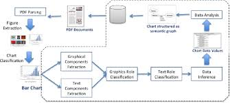 Figure 1 From A Machine Learning Approach For Semantic