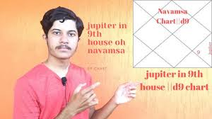 Jupiter In 9th House Of Navamsa D9 Chart In Vedic Astrology