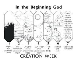 Caring For Gods Creation Coloring Pages God Created Coloring Sheets