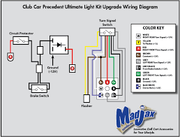 utv turn signal wiring diagram utv wiring diagrams polaris general 1000 forum view single post turn signals phase