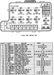 2002 dodge caravan fuse diagram with 2002 pdf images 2002 Dodge Caravan Fuse Box 2002 dodge caravan fuse diagram 2002 dodge caravan fuse diagram 3 2004 dodge grand caravan 2002 dodge caravan fuse box location