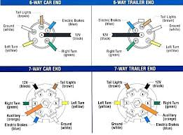 trailer light wiring diagram 7 way and 6 and 7 way plugs wiring trailer light wiring diagram 7 way trailer light wiring diagram 7 way and 6 and 7 way plugs wiring diagram 7 pin