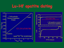 Dating metamorphism with the, lu, hf garnet method Request PDF