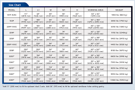 3000 Series Cnc Plasma Table Multicam Cnc