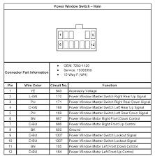 power window wiring diagram chevy venture wiring diagrams 2002 chevy venture power window wiring diagram schematics