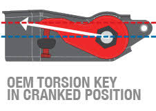 torsion key lift. full stock suspension with an oem torsion key factory installed in the position which leaves front of truck slightly lower than rear lift y