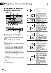 pioneer avh p4000dvd wiring harness diagram images pioneer avh p2300dvd wiring diagram on wiring harness for pioneer avh