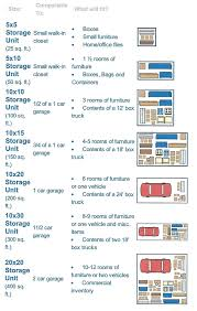 Storage Units What Size Do I Need The Storage Inn Blog