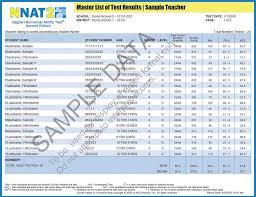 nnat2 sle master list of test results