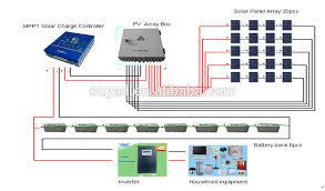 rooftop 3kw 4 4kw 5kw 10kw grid tie solar panels system for home rooftop 3kw 4 4kw 5kw 10kw grid tie solar panels system for home electrical characteristics