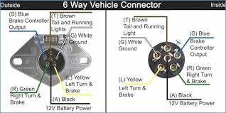 7 way round trailer wiring diagram kanvamath org 4 pin round trailer plug wiring diagram enchanting 7 way trailer plug wiring diagram collection schematic