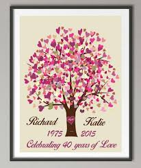 40th wedding anniversary canvas painting family tree poster print pictures home decoration personalized pas wedding gifts