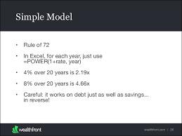 Personal Finance Model Simple Model Rule Of