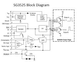wiring diagram example wiring image wiring diagram wiring diagram example wiring wiring diagrams on wiring diagram example