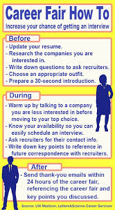 Image Result For Smart Business Casual Attire For Career