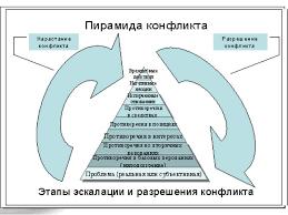 Понятие системного подхода его основные черты и принципы курсовая  Общероссийский классификатор занятий ОК 010 93