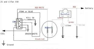 cc pit bike wiring diagram for wirdig 125cc engine wiring diagram besides ssr 125 pit bike engine diagram