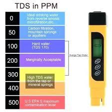 Ppm Water Tester Shamealarm Co