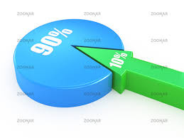 Photo Ten And Ninety Percent Proportion Pie Chart Image 2402799