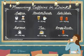 Energy Drink Comparison Chart How Much Caffeine Is In Coffee Tea And Soda