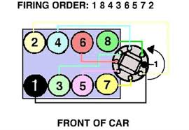 need a 1967 429 cadillac engine diagram fixya here is a firing order diagram for that engine