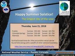 Noaa Sunrise Sunset Chart Happy Summer Solstice Day Northern Hemisphere Sunrise Sunset