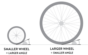 Longboard Wheel Size Chart How To Choose A Mountain Bike Wheel Size Evo