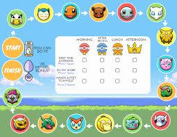 Pokemon Behaviour Chart Pokemon Game Incentive Chart Pokemon Games Reward System