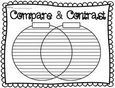 Compare And Contrast Venn Diagram Compare And Contrast Graphic Organizer Notebooking Pinterest