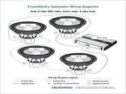 subwoofer wiring diagram capacitor wire notasdecafe co subwoofer wiring diagram 5 ohm funky picture collection electrical