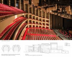National Arts Centre Southam Hall Seating Chart National Arts Centre Rejuvenation Blog Ontario