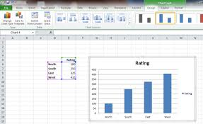 Save A Chart As A Template Save Time And Work By Creating Default Chart Templates For