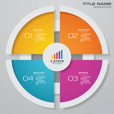 Infographic Chart Cycle Chart Infographic For Data Presentation Vector