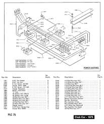 battery wiring diagram for club car battery image wiring diagram for 36 volt club car golf cart the wiring diagram on battery wiring diagram