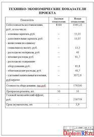 Диплом на тему совершенствования организации ремонта парка машин   Плакат технико экономические показатели