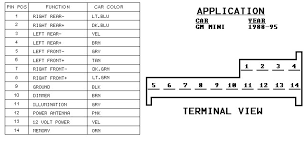 2000 Silverado Stereo Wiring Diagram GMC Radio Wiring Diagram