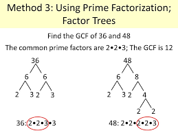 Greatest Common Factor Objective Finding Greatest Common Factor ...