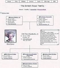 Make A Family Tree Online Free Free Online Family Tree Template Recent Posts Create Synonym